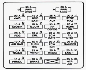 Gmc Jimmy Fuse Box Diagram  Easytoread Wiring Diagrams