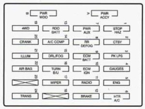 GMC Jimmy (1996)  fuse box diagram  Auto Genius