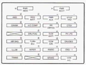GMC Jimmy (1997)  fuse box diagram  Auto Genius