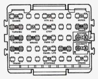 1997 Chevy 1500 Fuse Box Diagram  Wiring Diagram For Free