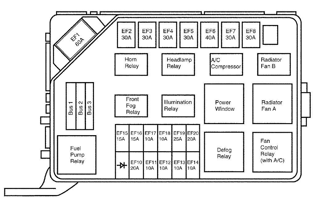 Pontiac Grand Prix Fuse Diagram Cigarette Lighter Deawoo Lanos 1997 1998 Fuse Box Diagram Auto Genius