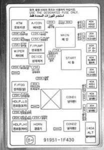 KIA Sportage (2005  2010) – fuse box diagram  Auto Genius