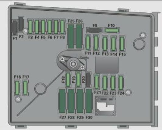 audi a3 fuse box diagram wiring diagrams are usually found where 2011 auto genius engine compartment