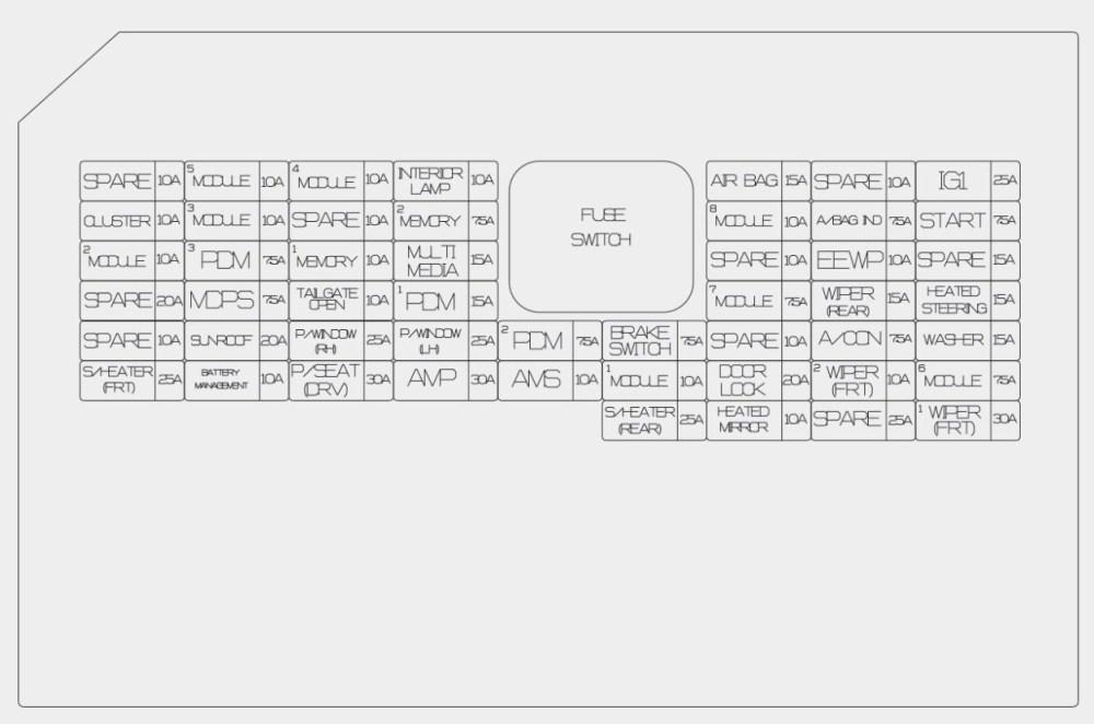 medium resolution of kia niro 2017 fuse box diagram