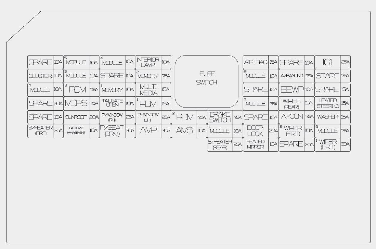 hight resolution of kia niro 2017 fuse box diagram