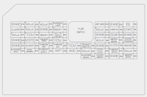 small resolution of kia niro 2017 fuse box diagram