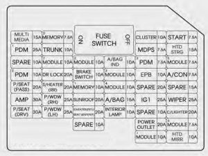 Kia Optima (2014  2015)  fuse box diagram  Auto Genius