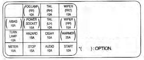 2001 KIA RIO FUSE BOX DIAGRAM - Auto Electrical Wiring Diagram  Kia Rio Wiring Diagrams on 01 jeep grand cherokee wiring diagram, 01 dodge ram wiring diagram, 01 mitsubishi eclipse wiring diagram,