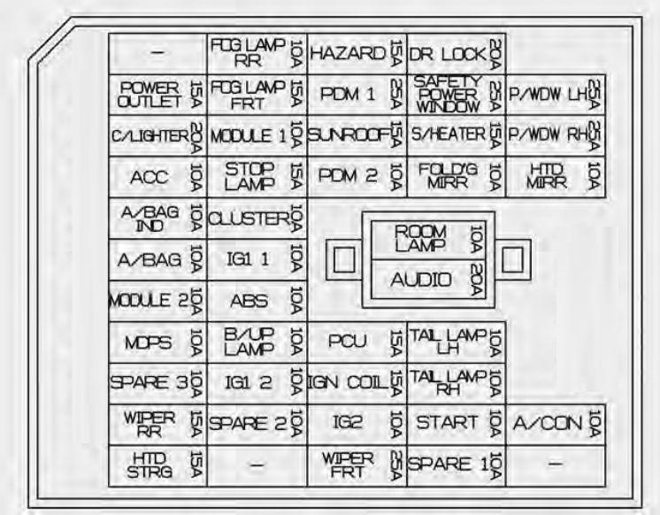 2013 Kia Rio Fuse Box Diagram Kia Rio 2015 2017 Fuse Box Diagram Auto Genius