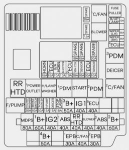 related with 2007 kia rondo fuse diagram
