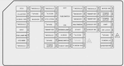 small resolution of kia sedona 2015 2018 fuse box diagram