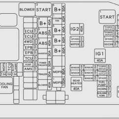 2004 Kia Sorento Parts Diagram Lutron Wiring Dimmer Fuse Auto Electrical Related With