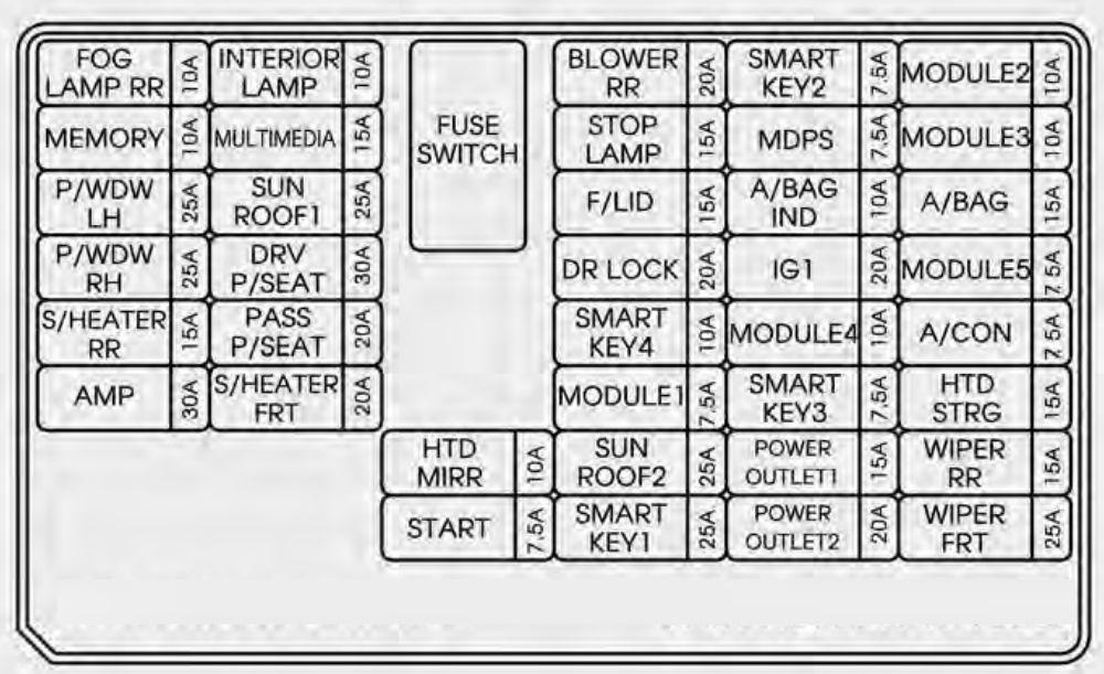 auto fuse box diagram