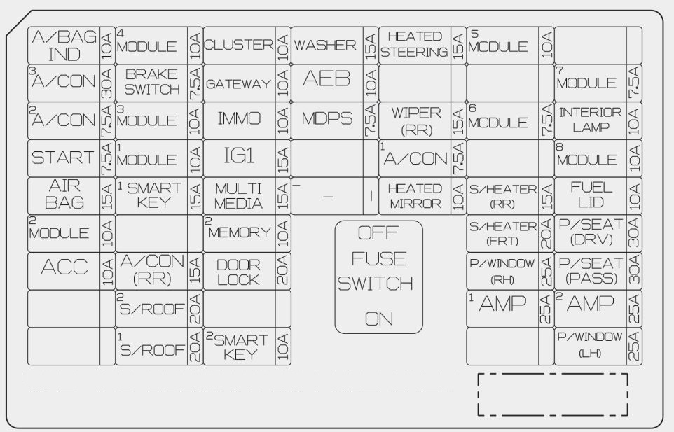 [DIAGRAM] Kia Sorento Fuse Box Location Diagram FULL