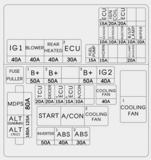 KIA Soul (2016)  fuse box diagram  Auto Genius