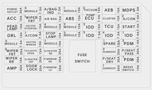 KIA Soul (2017  2018)  fuse box diagram  Auto Genius