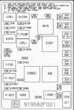 panel wiring diagram of an alternator mopar performance electronic ignition kia spectra (2005 - 2009) fuse box auto genius