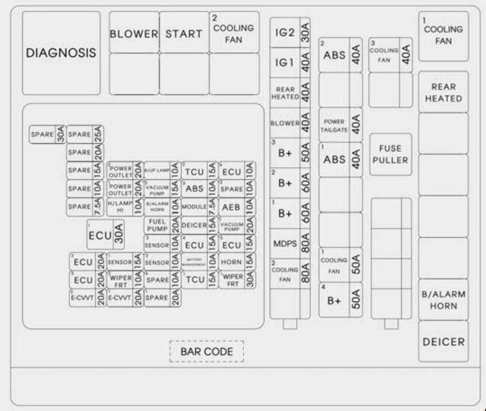 medium resolution of kia fuse diagram manual e book 2002 kia sportage under hood fuse box diagram 2002 kia sportage fuse panel diagram