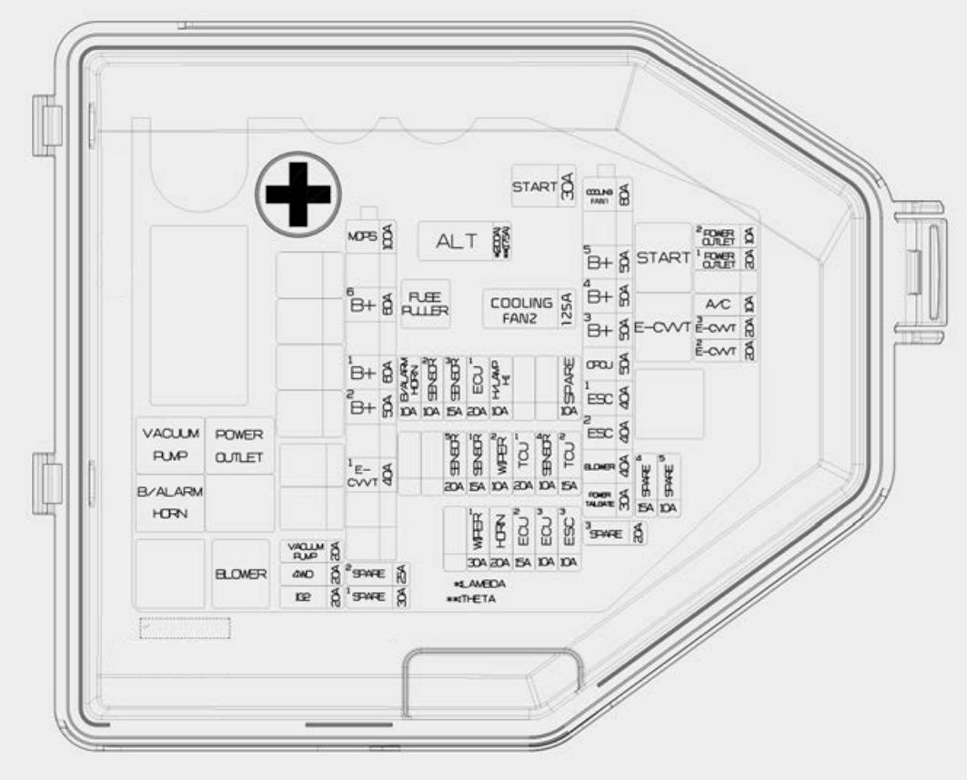 hight resolution of  kia stinger fuse box diagram engine compartment