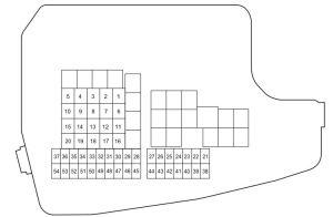 Mazda MX5 (2018)  fuse box diagram  Auto Genius