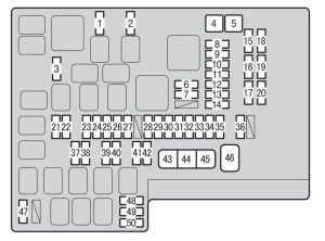 Toyota 86 (2017  2018)  fuse box diagram  Auto Genius