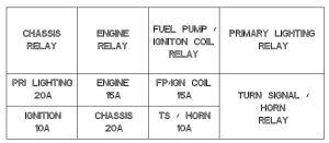 electricity  Page 923 of 3664  Auto Genius
