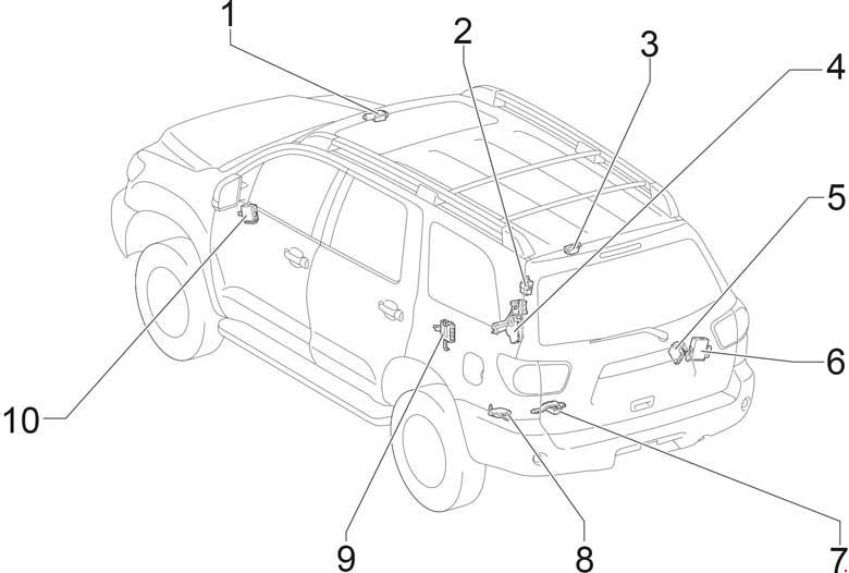 toyota sequoia fuse diagram