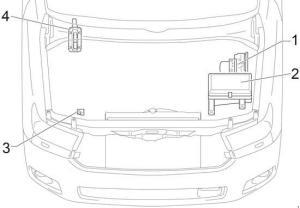 Toyota Sequoia (2008  2017)  fuse box diagram  Auto Genius