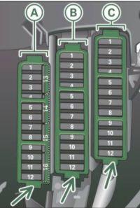 Audi A4 (2011 - 2012) - fuse box diagram - Auto Genius