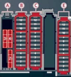 Audi A4 (2014  2016)  fuse box diagram  Auto Genius