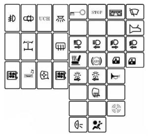Dacia Duster  fuse box diagram  Auto Genius