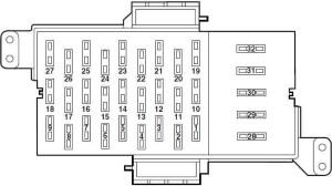 Ford Crown Victoria (2003  2013)  fuse box diagram