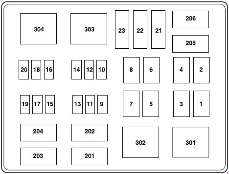 electronic number lock circuit diagram star bus network topology ford f-250 (2002 - 2007) fuse box auto genius