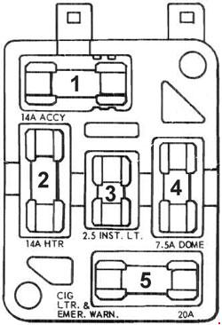 Ford Mustang (1967  1968)  fuse box diagram  Auto Genius