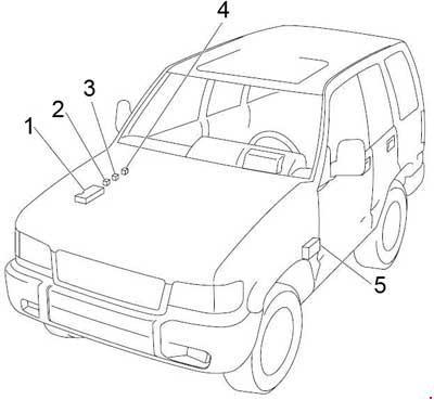 2008 Mazda Fuse Box