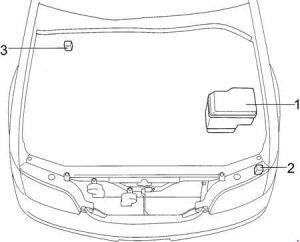 Lexus GS 300 S140 (1991  1997)  fuse box diagram  Auto Genius