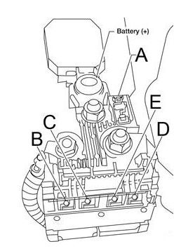 Nissan Versa Note (2013  2018)  fuse box diagram  Auto