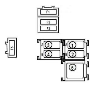 Renault Kangoo (1997  2007)  fuse box diagram  Auto Genius