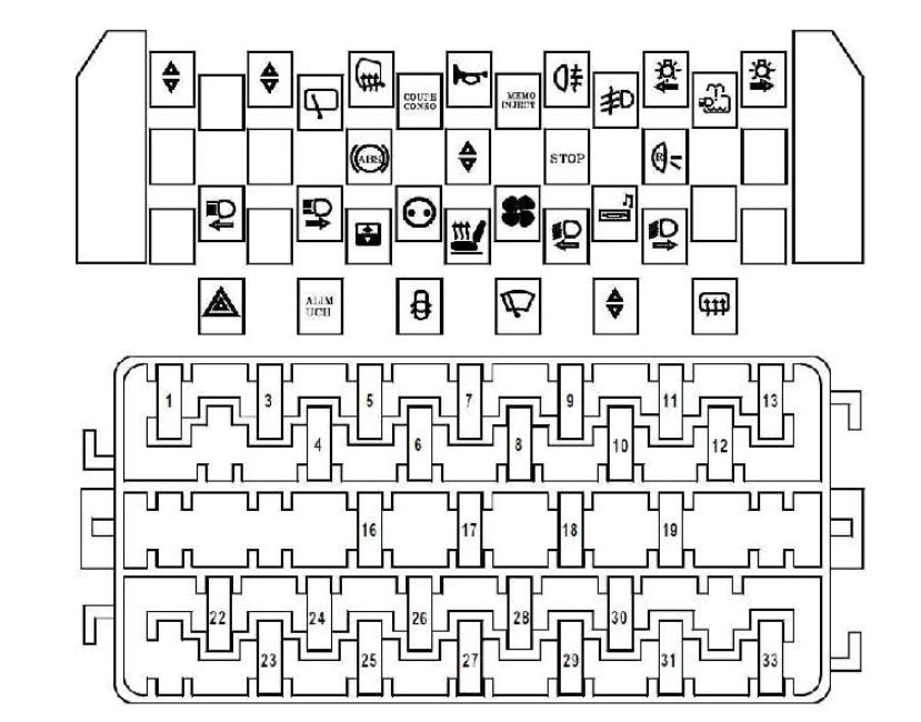 Renault Scenic Fuse Box Diagram. Renault. Wiring Diagrams