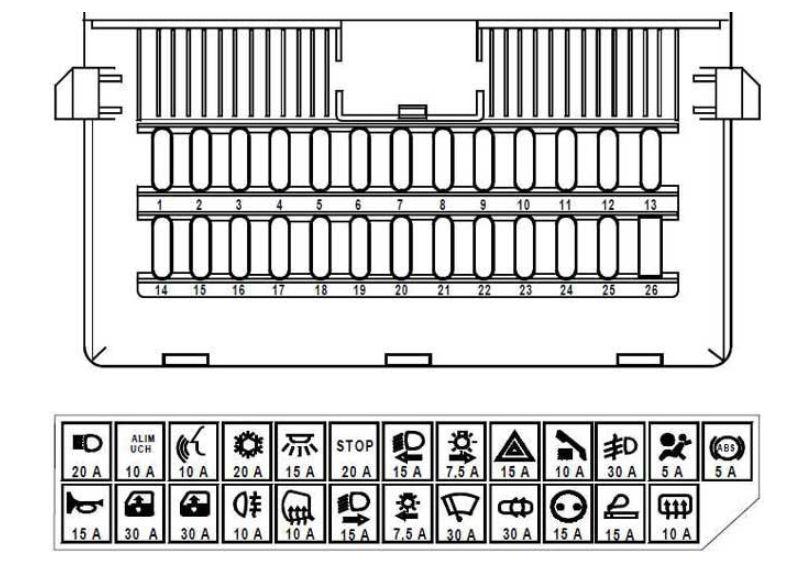 Renault Motor diagram