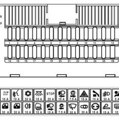 Pressure Switch For Air Compressor Diagram Make Your Own Venn Free Renault Vel Satis - Fuse Box Auto Genius