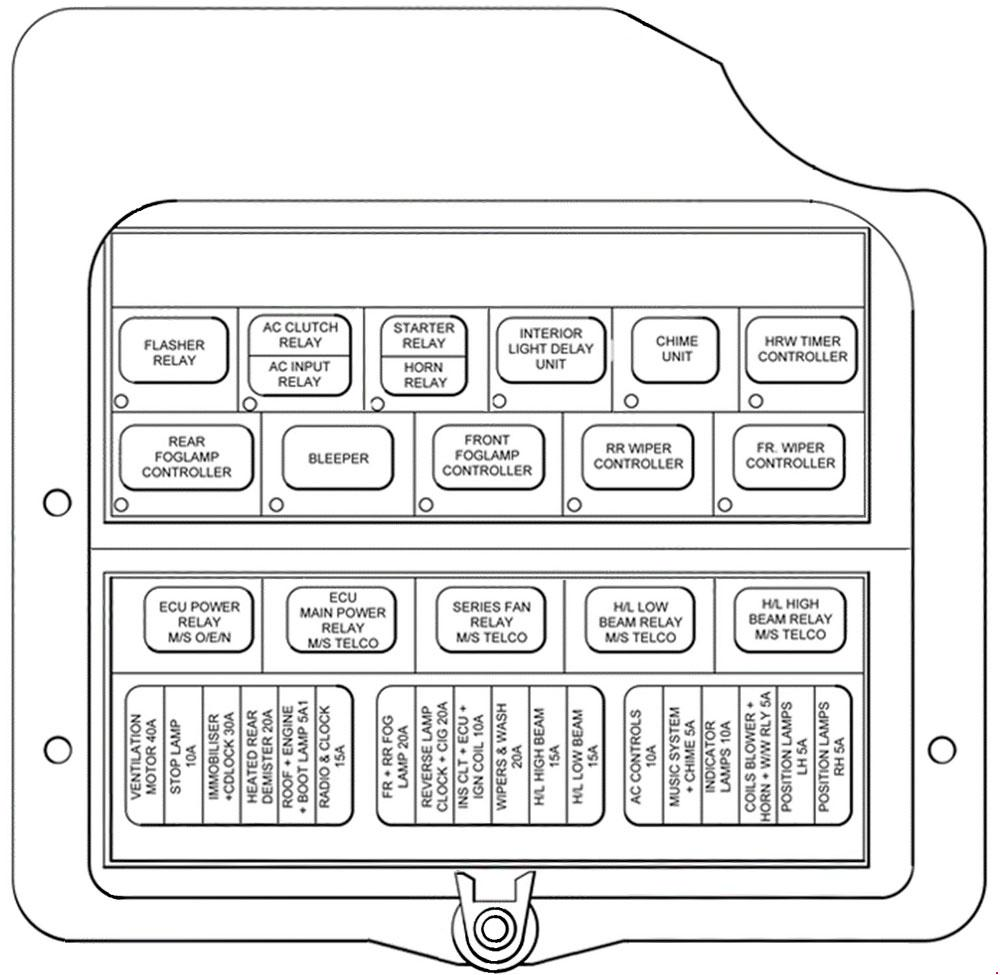 City Rover Fuse Box | Wiring Diagram on fuse panel, fuse selection chart, air filter box location, fuse entertainment, fuse tap, toyota fuse location, 2003 impala heater box location, 1998 f150 fuse location, fuse box layout, fuse box home, fuse sizes chart, red box location, fuse comparison chart, fuse types, fuse cross reference chart,