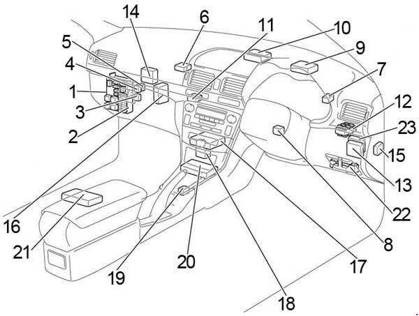 Daihatsu Terios Fuse Box Diagram