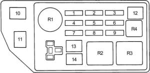 Toyota Camry (1991  1996)  fuse box diagram  Auto Genius