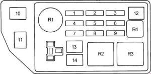 1994 Toyota Truck Fuse Panel Diagram  Wiring Diagram M2