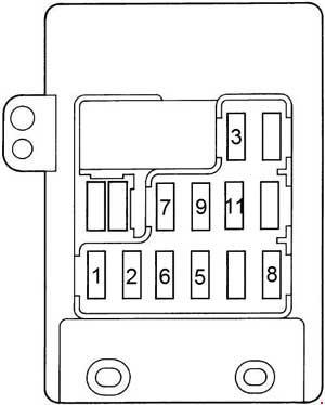 Electrical Fuse Box Wiring Circuit Box Wiring Wiring