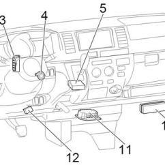 Bus Engine Compartment Diagram Club Car V Glide Troubleshooting Toyota Hiace (2004 - 2013) Fuse Box Auto Genius