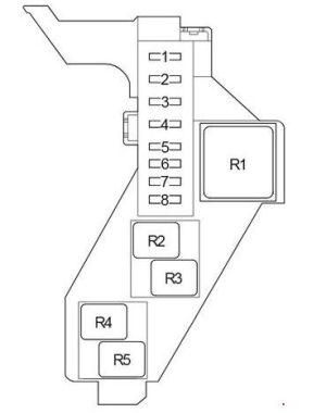 Toyota Hilux (2015  2018)  fuse box diagram  Auto Genius