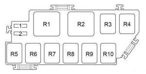 Toyota Prius (2015  2017) – fuse box diagram  Auto Genius