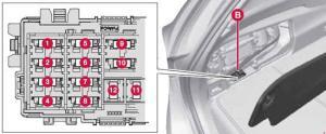 Volvo V60 Plugin Hybrid (2014  2018)  fuse box diagram